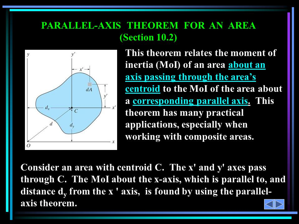 PARALLEL-AXIS THEOREM FOR AN AREA (Section 10.2) Consider an area with centroid C. The x' and y' axes pass through C. The MoI about the x-axis, which