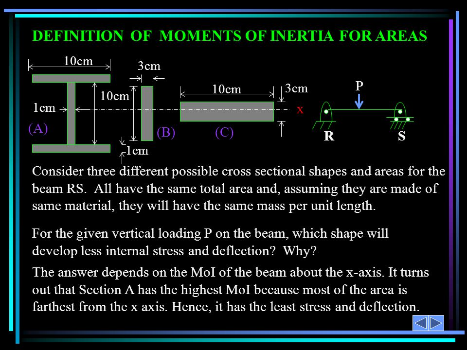 DEFINITION OF MOMENTS OF INERTIA FOR AREAS For the given vertical loading P on the beam, which shape will develop less internal stress and deflection?