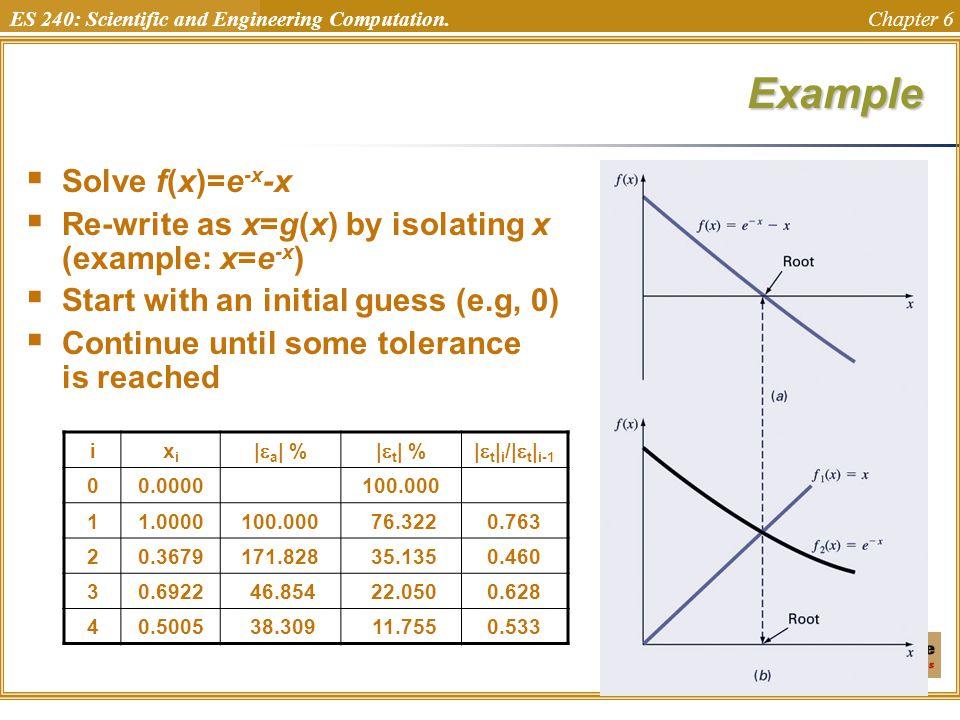 ES 240: Scientific and Engineering Computation. Chapter 6Example  Solve f(x)=e -x -x  Re-write as x=g(x) by isolating x (example: x=e -x )  Start w
