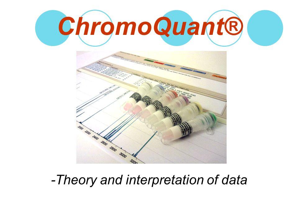 ChromoQuant® -Theory and interpretation of data