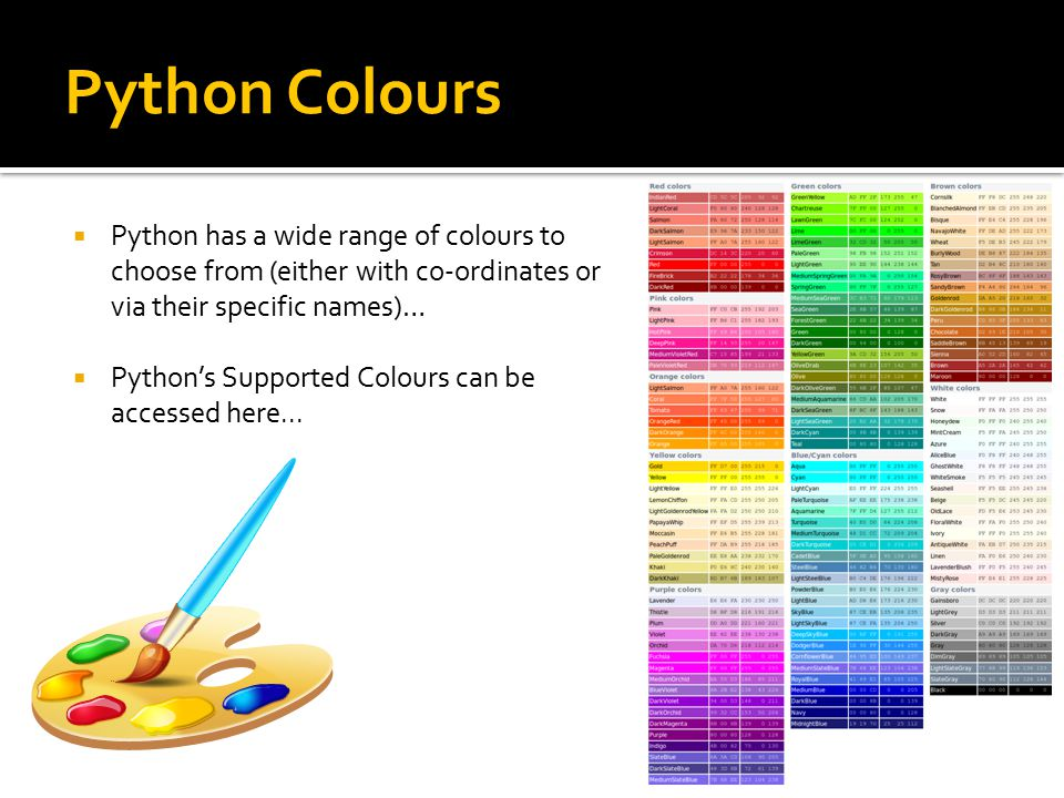 Python Colours  Python has a wide range of colours to choose from (either with co-ordinates or via their specific names)…  Python's Supported Colours can be accessed here...