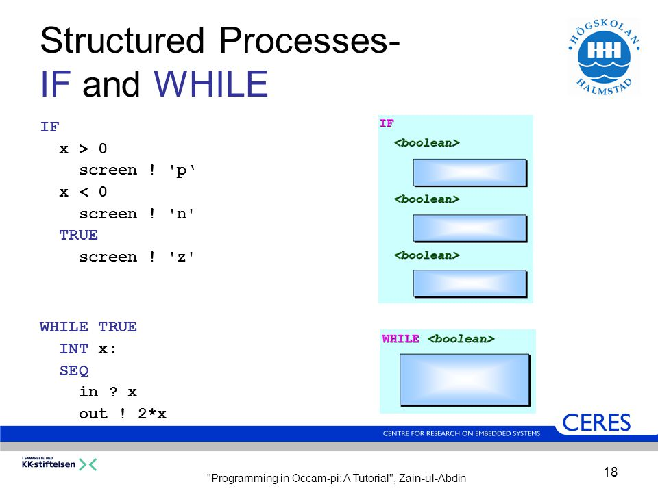 Programming in Occam-pi: A Tutorial , Zain-ul-Abdin 18 Structured Processes- IF and WHILE IF x > 0 screen .