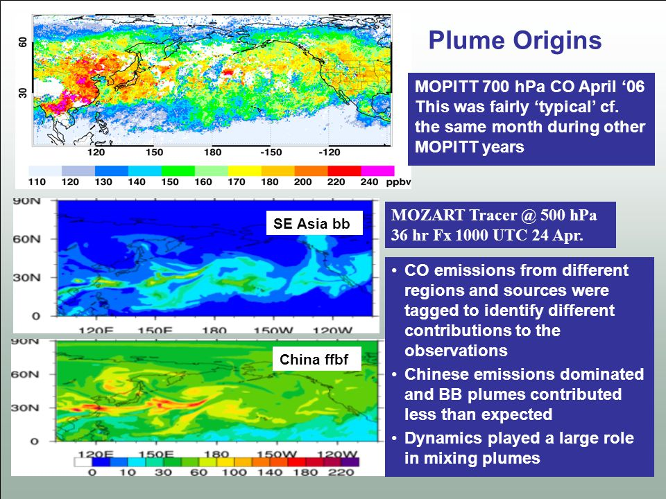 Plume Origins CO emissions from different regions and sources were tagged to identify different contributions to the observations Chinese emissions do