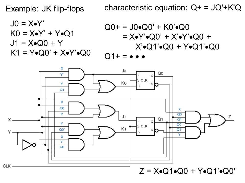 Example: JK flip-flops J0 = X  Y' K0 = X  Y' + Y  Q1 J1 = X  Q0 + Y K1 = Y  Q0' + X  Y'  Q0 characteristic equation: Q+ = JQ'+K'Q Q0+ = J0  Q0