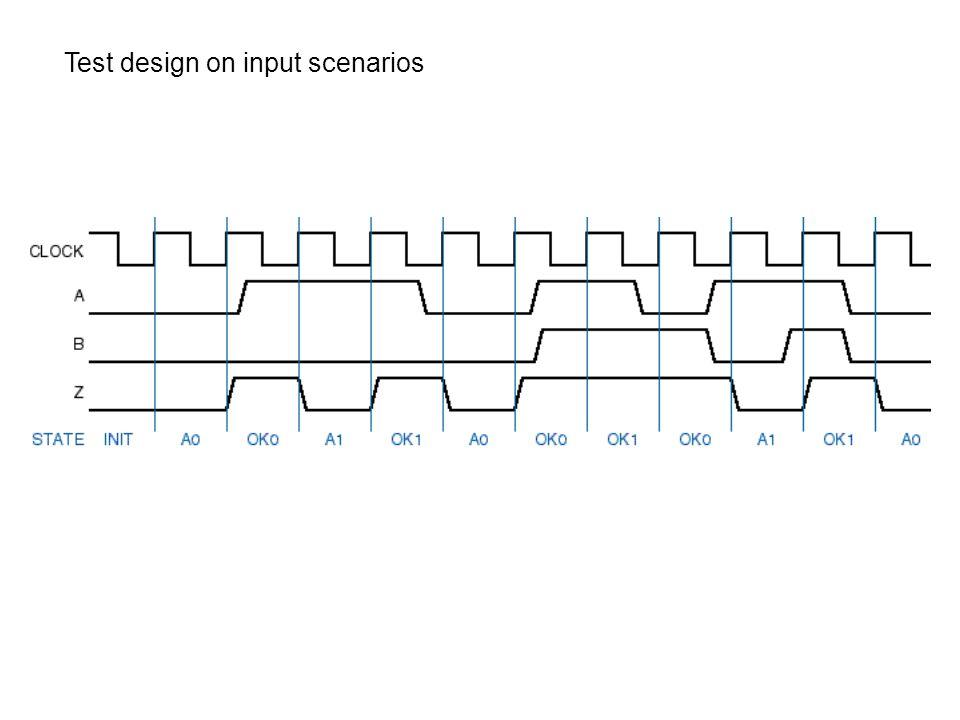 Test design on input scenarios