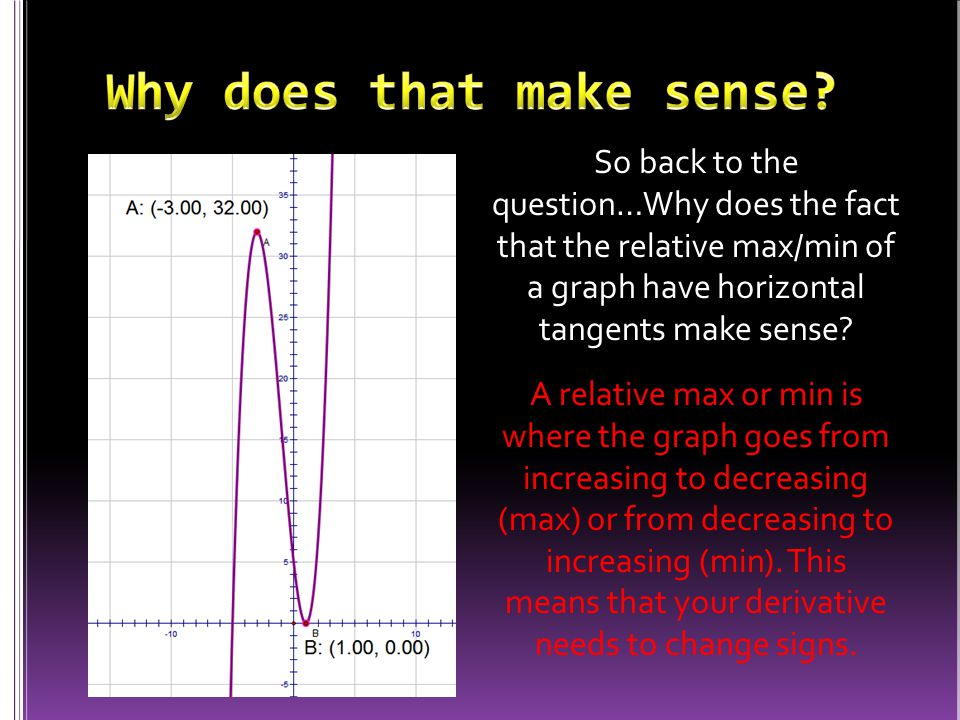 So back to the question…Why does the fact that the relative max/min of a graph have horizontal tangents make sense.