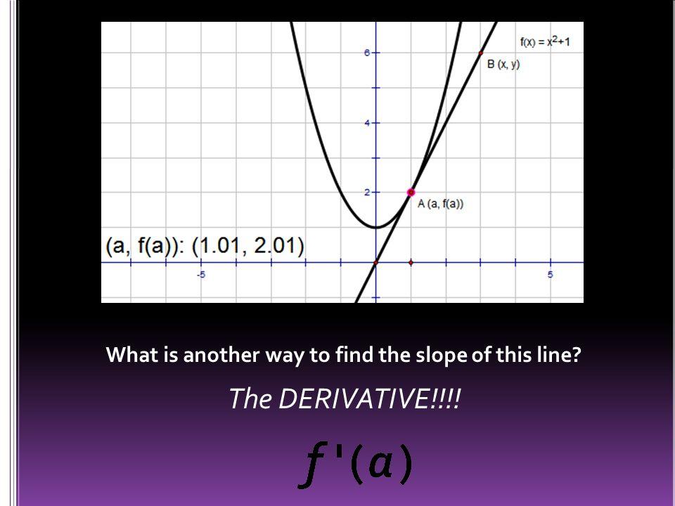 f'(x)=0