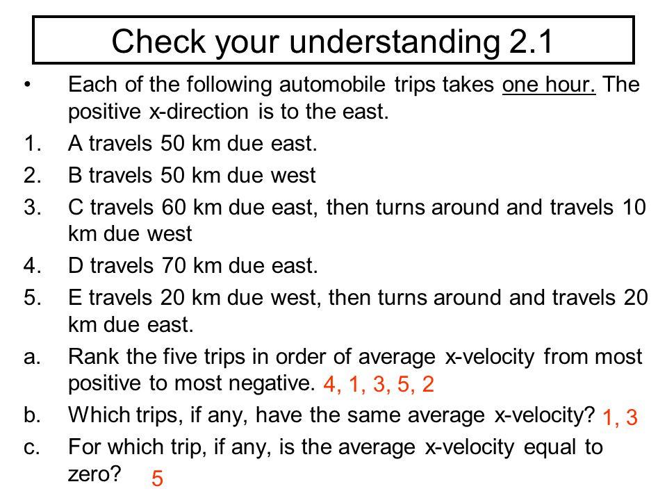 Average velocity vs.