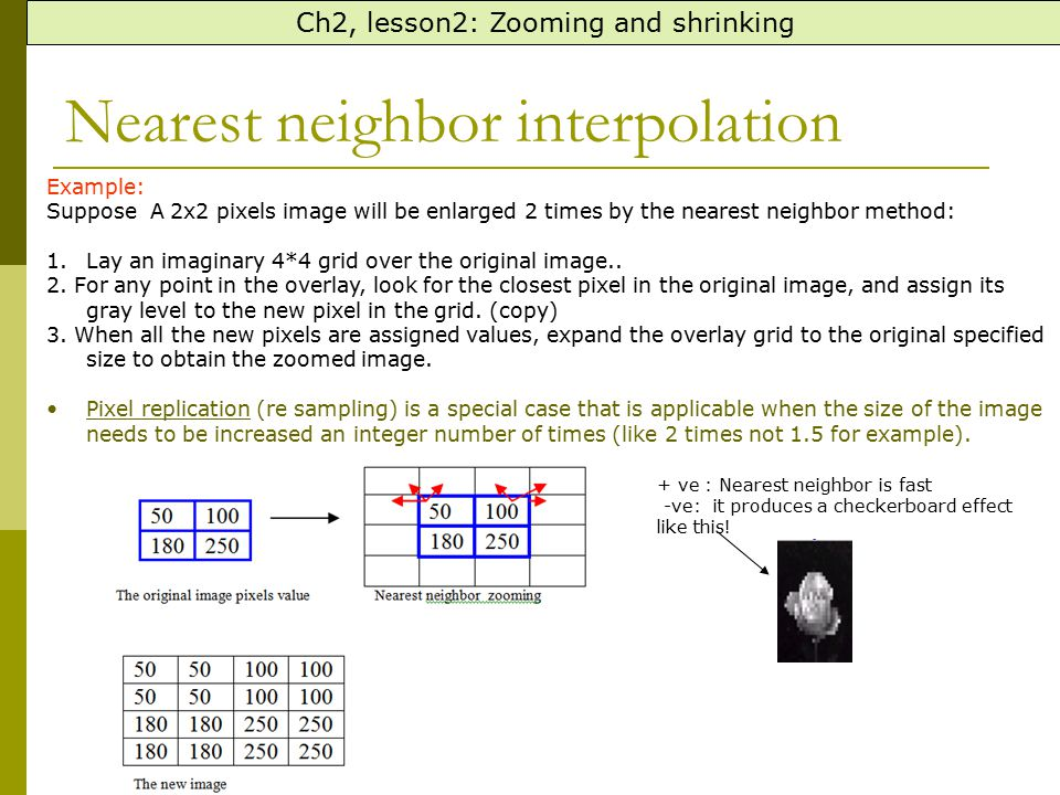 Nearest neighbor interpolation Ch2, lesson2: Zooming and shrinking Example: Suppose A 2x2 pixels image will be enlarged 2 times by the nearest neighbo