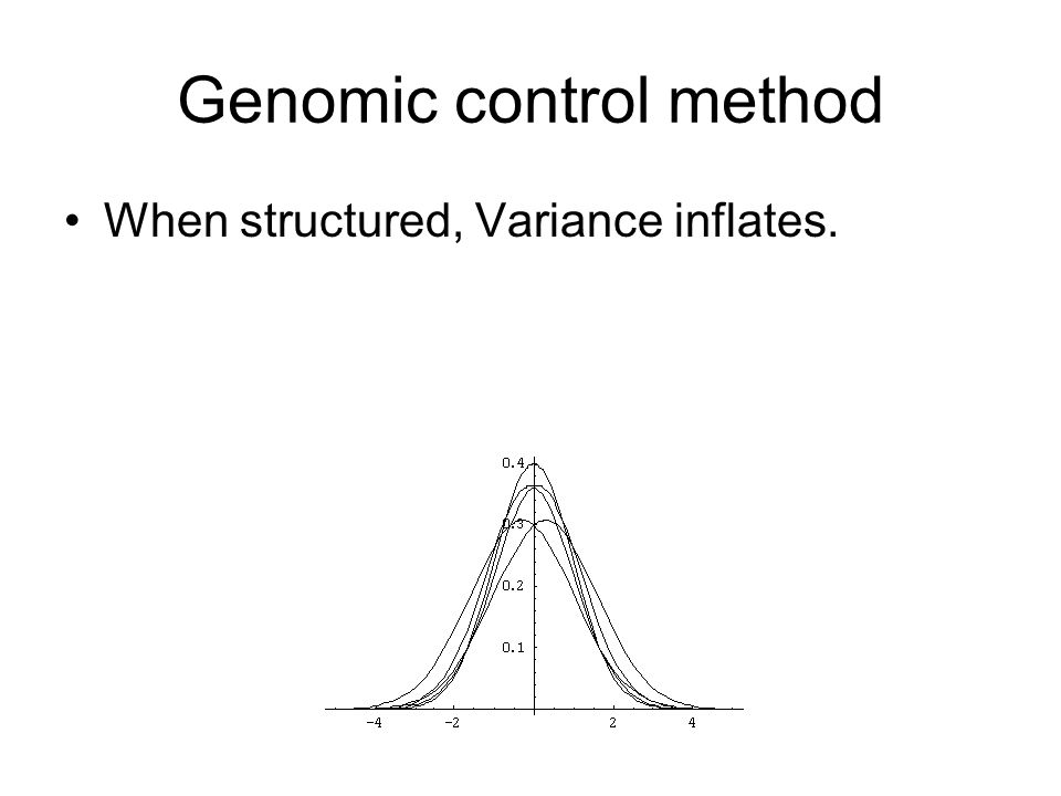 Genomic control method When structured, Variance inflates.