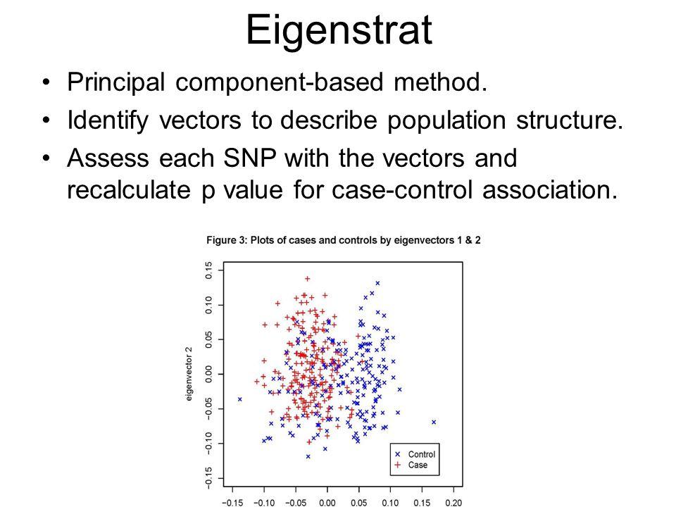 Eigenstrat Principal component-based method. Identify vectors to describe population structure.