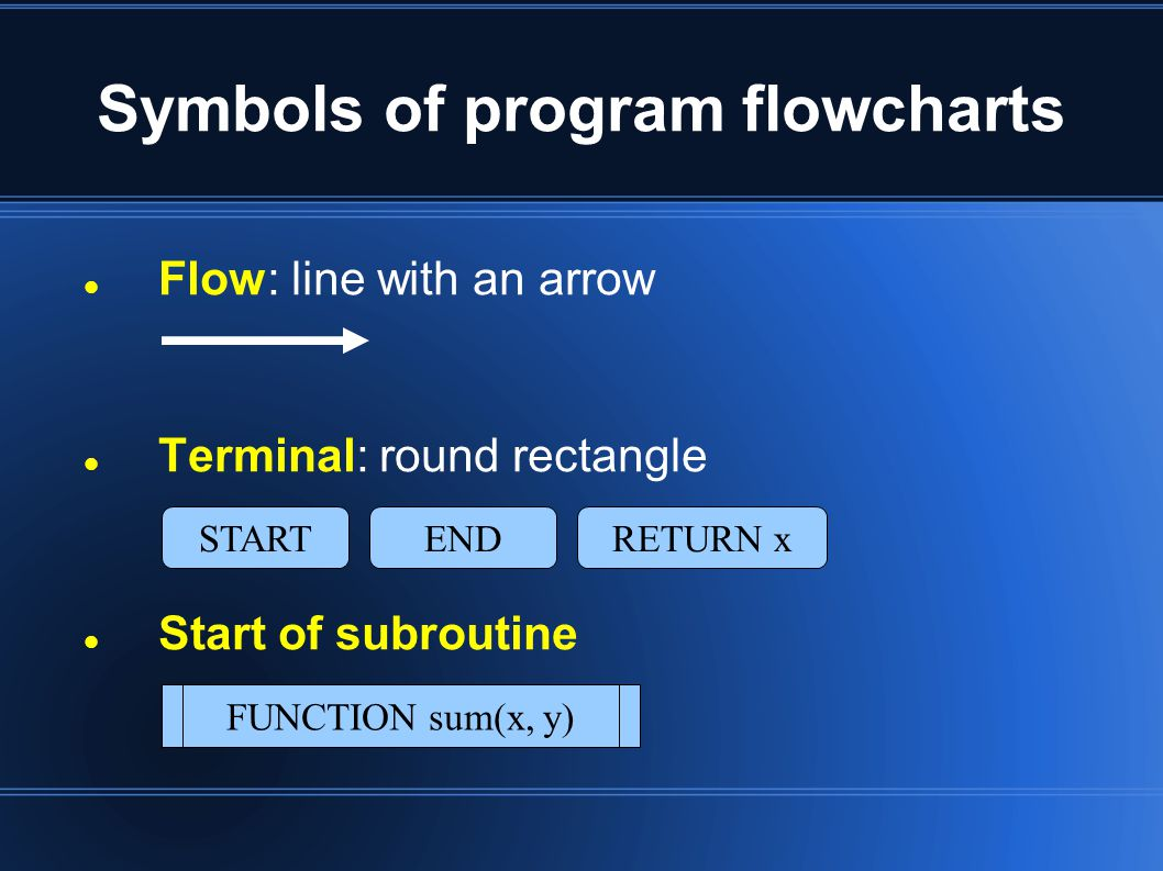 Symbols of program flowcharts Flow: line with an arrow Terminal: round rectangle Start of subroutine STARTENDRETURN x FUNCTION sum(x, y)