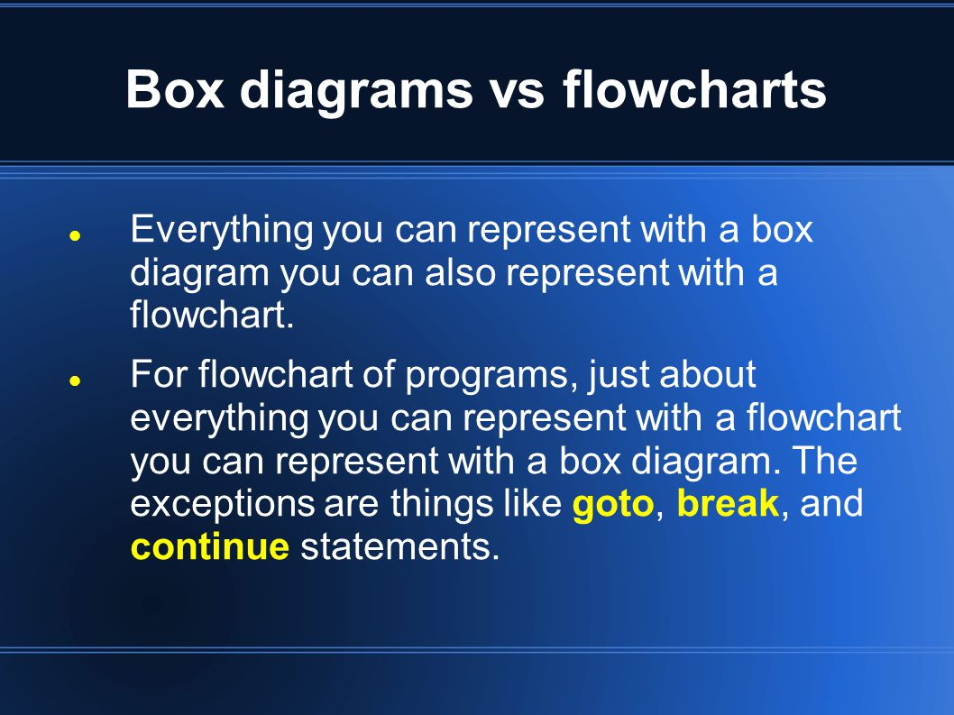 Box diagrams vs flowcharts Everything you can represent with a box diagram you can also represent with a flowchart.