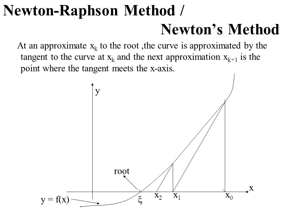 Newton-Raphson Method / Newton's Method At an approximate x k to the root,the curve is approximated by the tangent to the curve at x k and the next approximation x k+1 is the point where the tangent meets the x-axis.