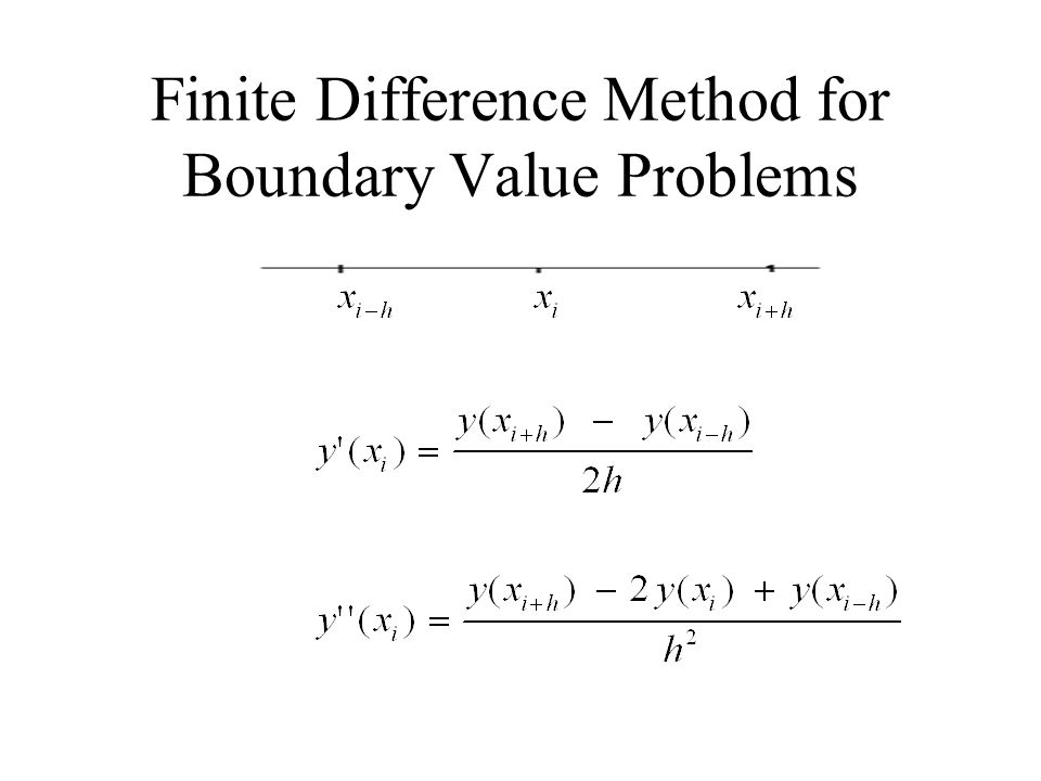 Finite Difference Method for Boundary Value Problems