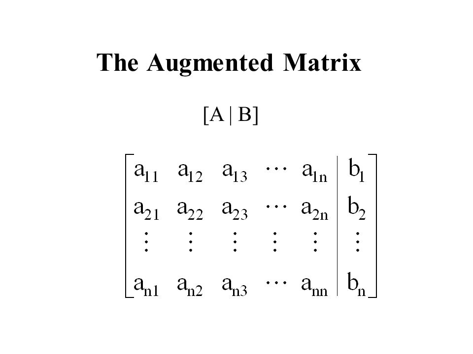 The Augmented Matrix [A | B]