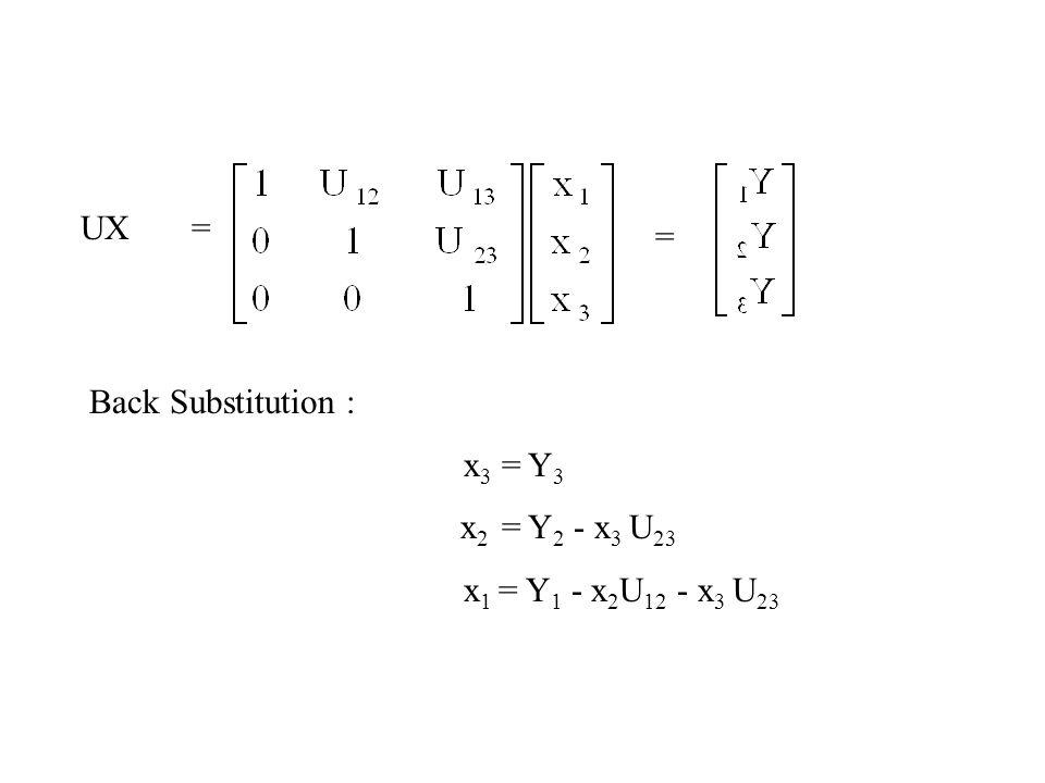 UX = = Back Substitution : x 3 = Y 3 x 2 = Y 2 - x 3 U 23 x 1 = Y 1 - x 2 U 12 - x 3 U 23