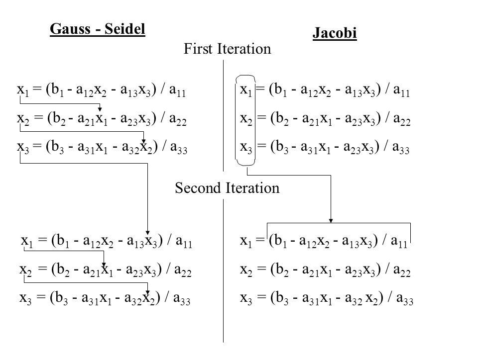 Gauss - Seidel Jacobi First Iteration x 1 = (b 1 - a 12 x 2 - a 13 x 3 ) / a 11 x 2 = (b 2 - a 21 x 1 - a 23 x 3 ) / a 22 x 3 = (b 3 - a 31 x 1 - a 32
