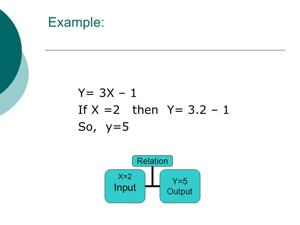 Example: Relation X=2 Input Y=5 Output Y= 3X – 1 If X =2 then Y= 3.2 – 1 So, y=5