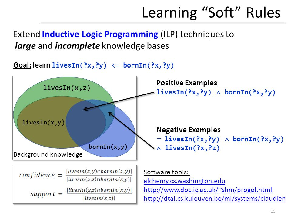 Learning Soft Rules Extend Inductive Logic Programming (ILP) techniques to large and incomplete knowledge bases 15 Software tools: alchemy.cs.washington.edu     Goal: learn livesIn( x, y)  bornIn( x, y) Li livesIn(x,y ) bornIn(x,y) livesIn(x,z) Positive Examples livesIn( x, y)  bornIn( x, y) Negative Examples  livesIn( x, y)  bornIn( x, y)  livesIn( x, z) Li Background knowledge