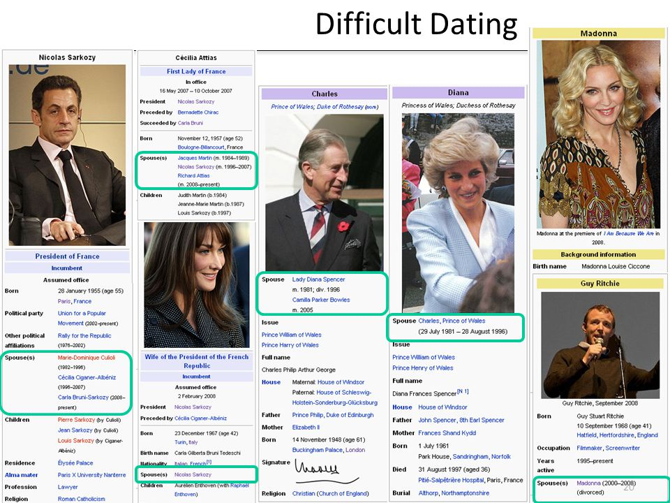 Difficult Dating 20