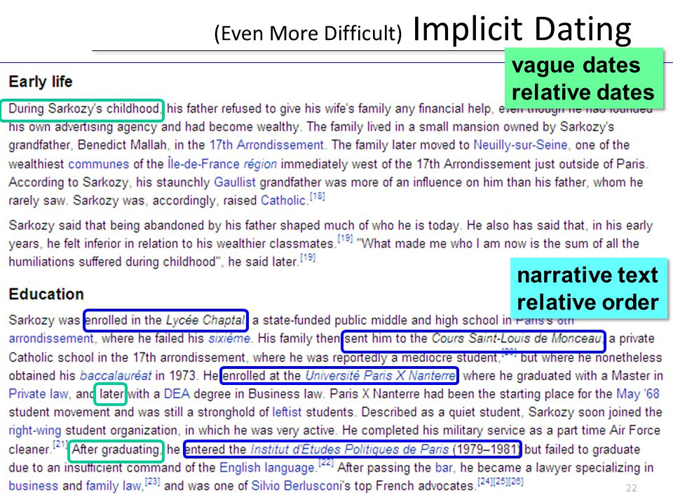 (Even More Difficult) Implicit Dating vague dates relative dates vague dates relative dates narrative text relative order narrative text relative order 22