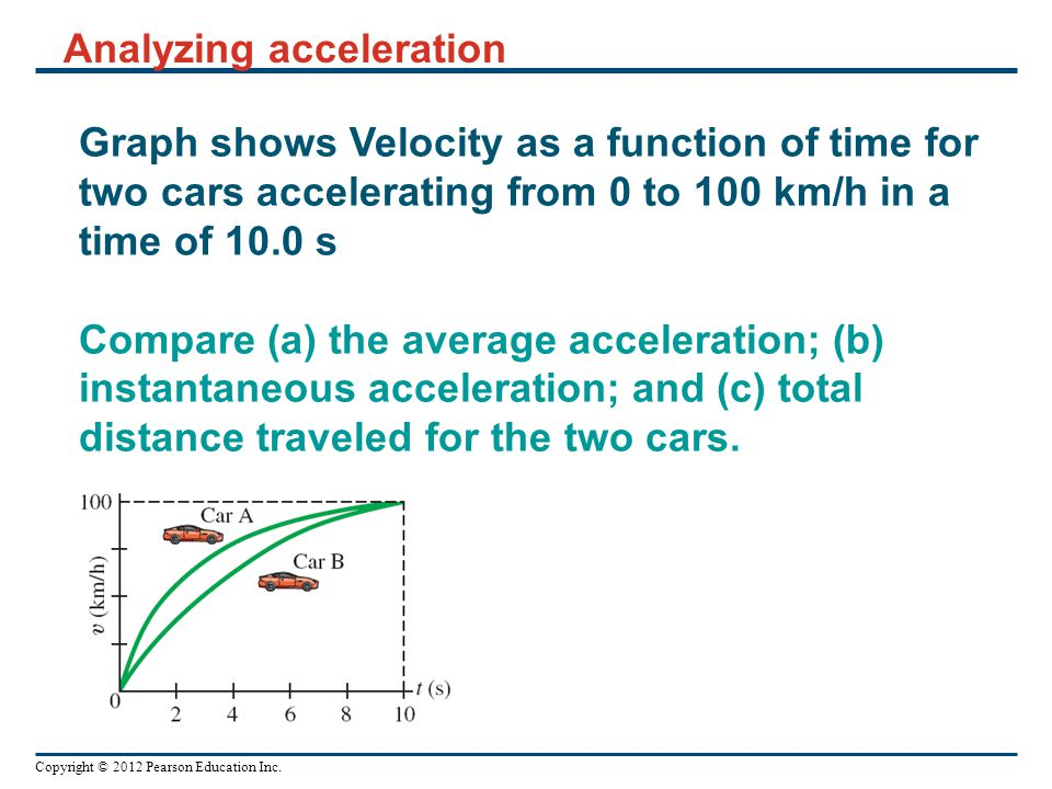 Copyright © 2012 Pearson Education Inc. Graph shows Velocity as a function of time for two cars accelerating from 0 to 100 km/h in a time of 10.0 s Co