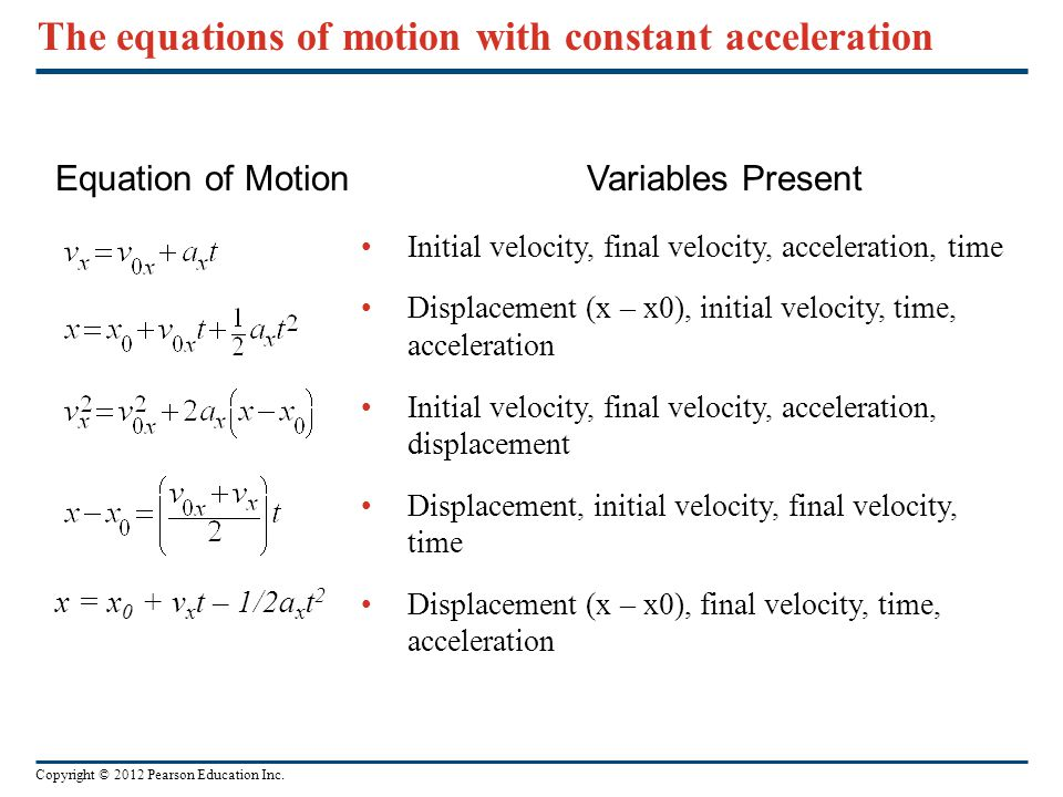 Copyright © 2012 Pearson Education Inc. The equations of motion with constant acceleration Initial velocity, final velocity, acceleration, time Displa