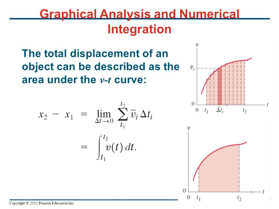 Copyright © 2012 Pearson Education Inc. Graphical Analysis and Numerical Integration The total displacement of an object can be described as the area