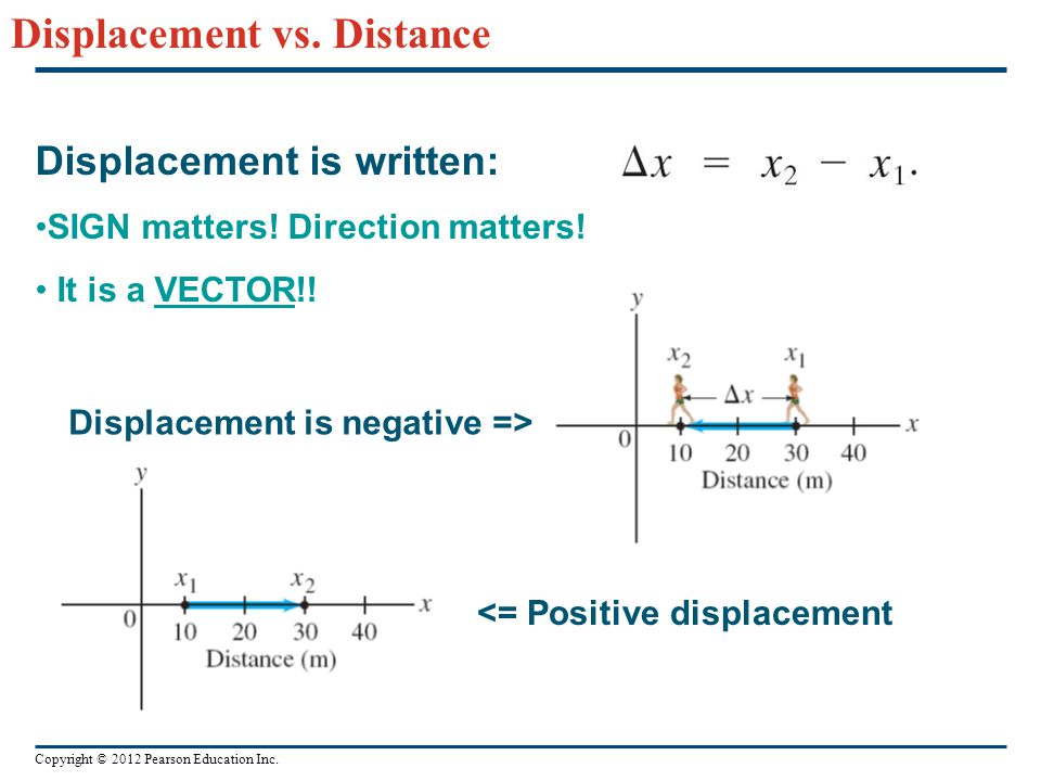 Copyright © 2012 Pearson Education Inc. Displacement is written: SIGN matters! Direction matters! It is a VECTOR!! <= Positive displacement Displaceme