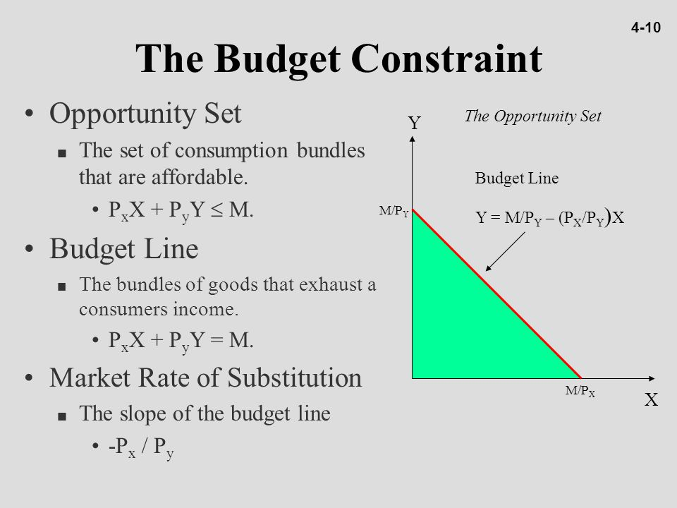 The Budget Constraint Opportunity Set n The set of consumption bundles that are affordable. P x X + P y Y  M. Budget Line n The bundles of goods that