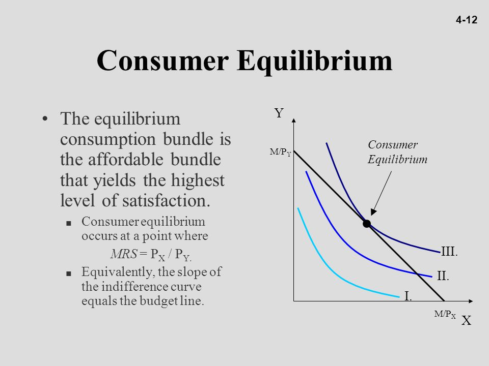 Consumer Equilibrium The equilibrium consumption bundle is the affordable bundle that yields the highest level of satisfaction. n Consumer equilibrium