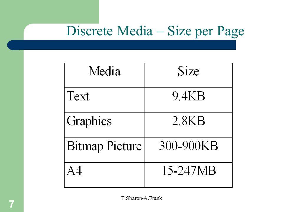 7 T.Sharon-A.Frank Discrete Media – Size per Page