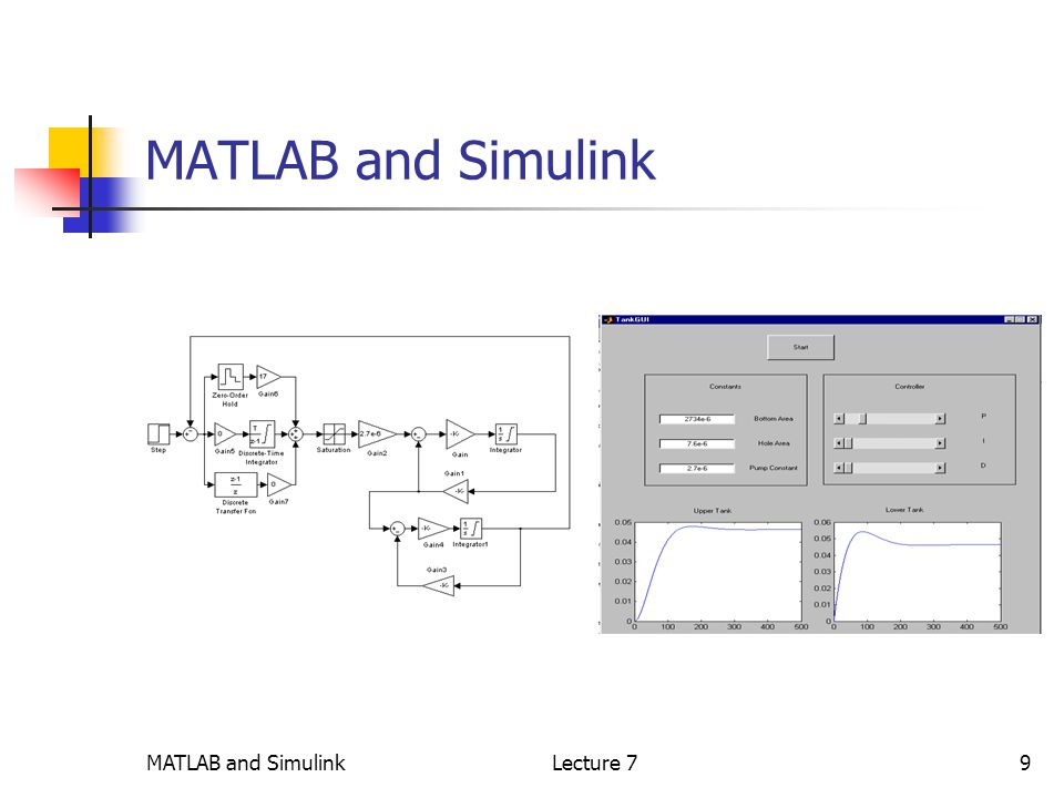 MATLAB and SimulinkLecture 79 MATLAB and Simulink