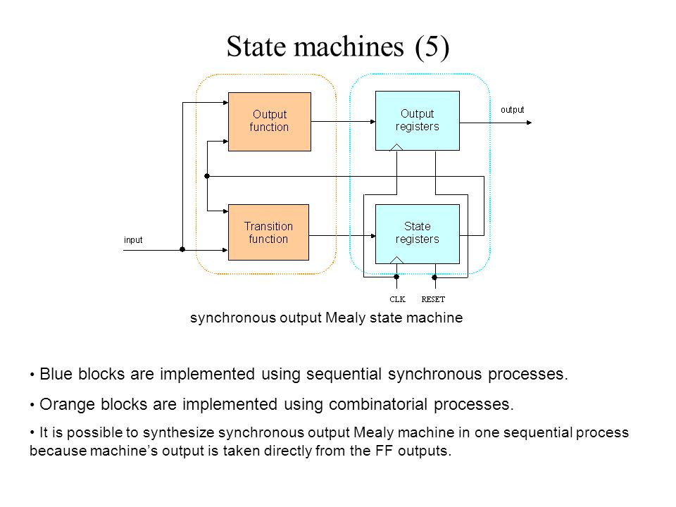 State machines (5) synchronous output Mealy state machine Blue blocks are implemented using sequential synchronous processes.