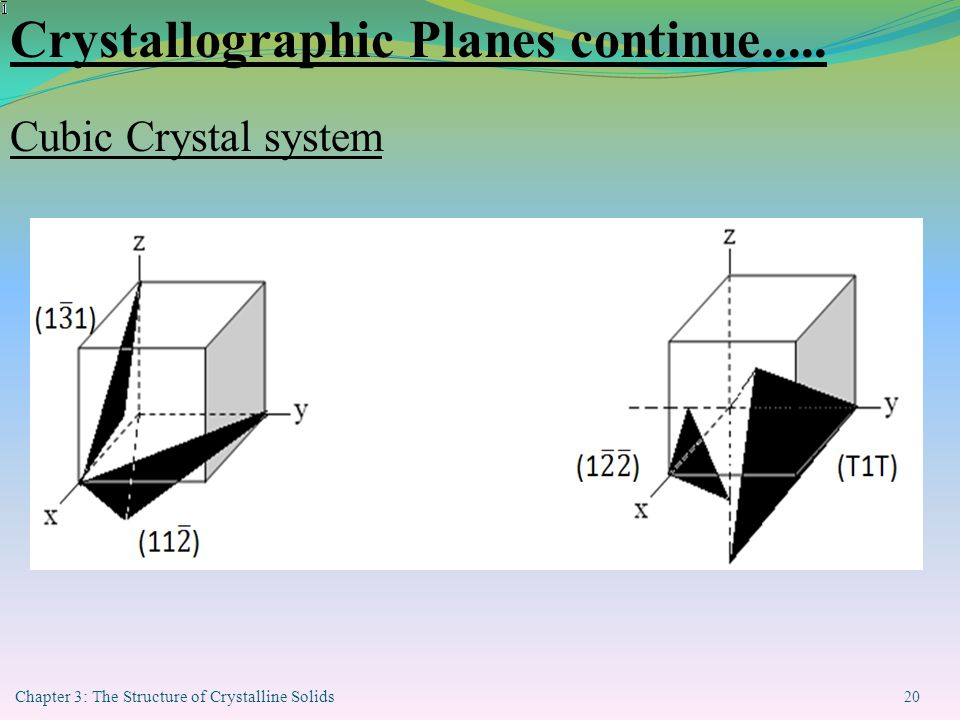 Chapter 3: The Structure of Crystalline Solids 20 Crystallographic Planes continue.....