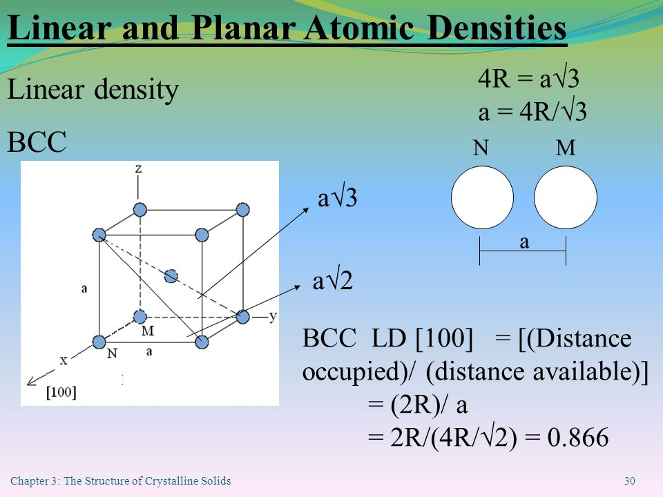 Chapter 3: The Structure of Crystalline Solids 30 a√3 a√2 Linear and Planar Atomic Densities Linear density BCC 4R = a√3 a = 4R/√3 a NM BCC LD [100] = [(Distance occupied)/ (distance available)] = (2R)/ a = 2R/(4R/√2) = 0.866