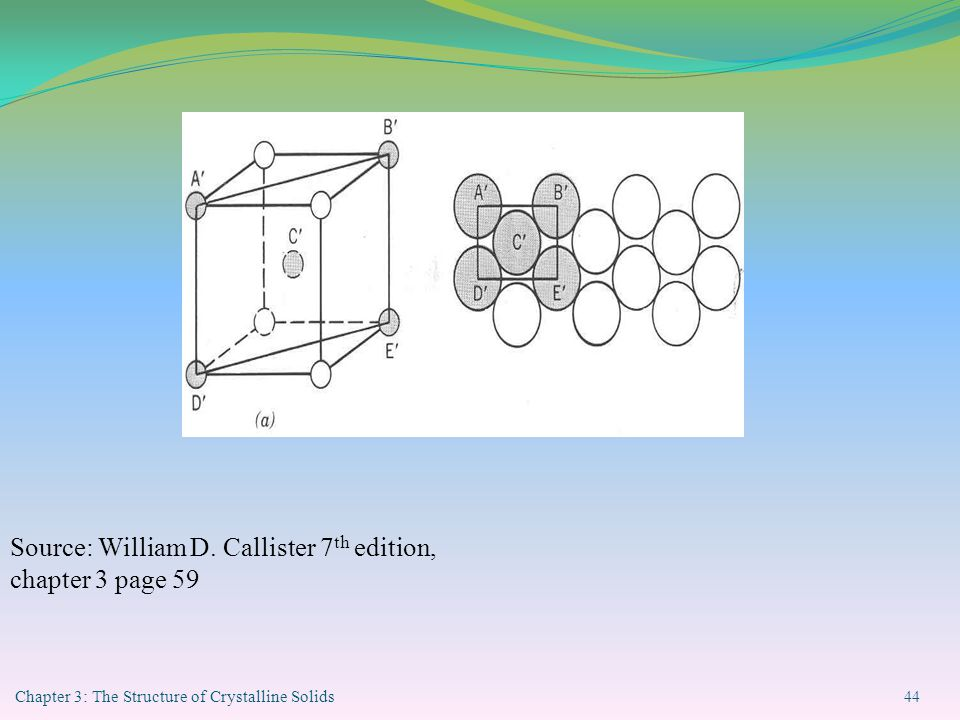 Chapter 3: The Structure of Crystalline Solids 44 Source: William D.