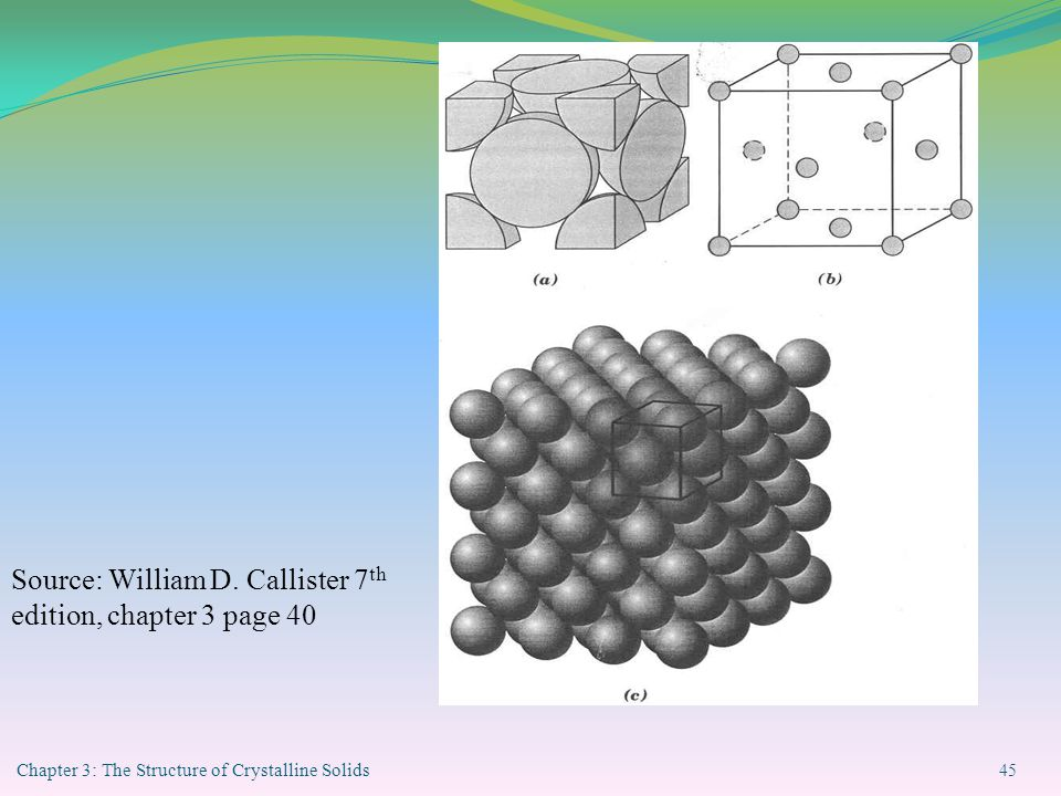 Chapter 3: The Structure of Crystalline Solids 45 Source: William D.