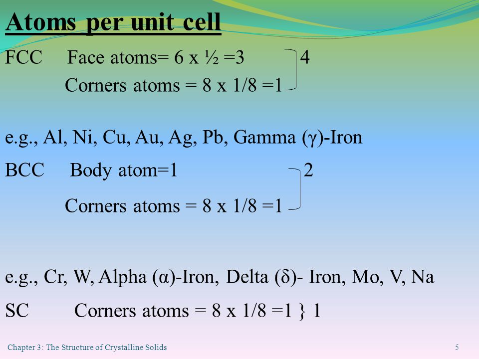 Chapter 3: The Structure of Crystalline Solids 5 Atoms per unit cell FCC Face atoms= 6 x ½ =3 4 Corners atoms = 8 x 1/8 =1 e.g., Al, Ni, Cu, Au, Ag, Pb, Gamma (γ)-Iron BCC Body atom=1 2 Corners atoms = 8 x 1/8 =1 e.g., Cr, W, Alpha (α)-Iron, Delta (δ)- Iron, Mo, V, Na SC Corners atoms = 8 x 1/8 =1 } 1