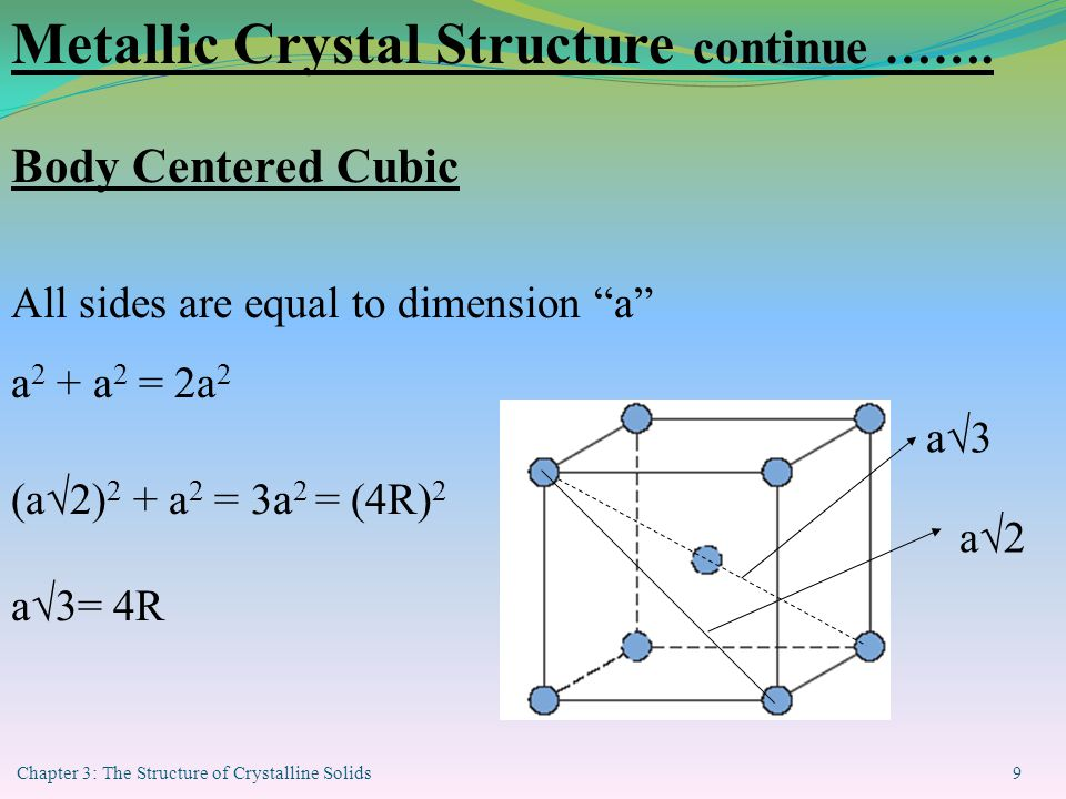 Chapter 3: The Structure of Crystalline Solids 9 a√3 a√2 Body Centered Cubic All sides are equal to dimension a a 2 + a 2 = 2a 2 (a√2) 2 + a 2 = 3a 2 = (4R) 2 a√3= 4R Metallic Crystal Structure continue …….