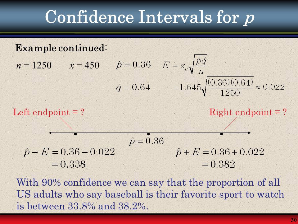 30 Confidence Intervals for p Example continued: With 90% confidence we can say that the proportion of all US adults who say baseball is their favorit