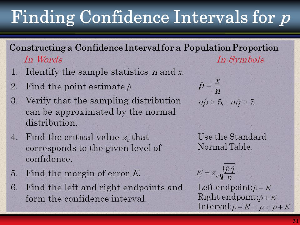 31 Finding Confidence Intervals for p Constructing a Confidence Interval for a Population Proportion In Words In Symbols 1.Identify the sample statist