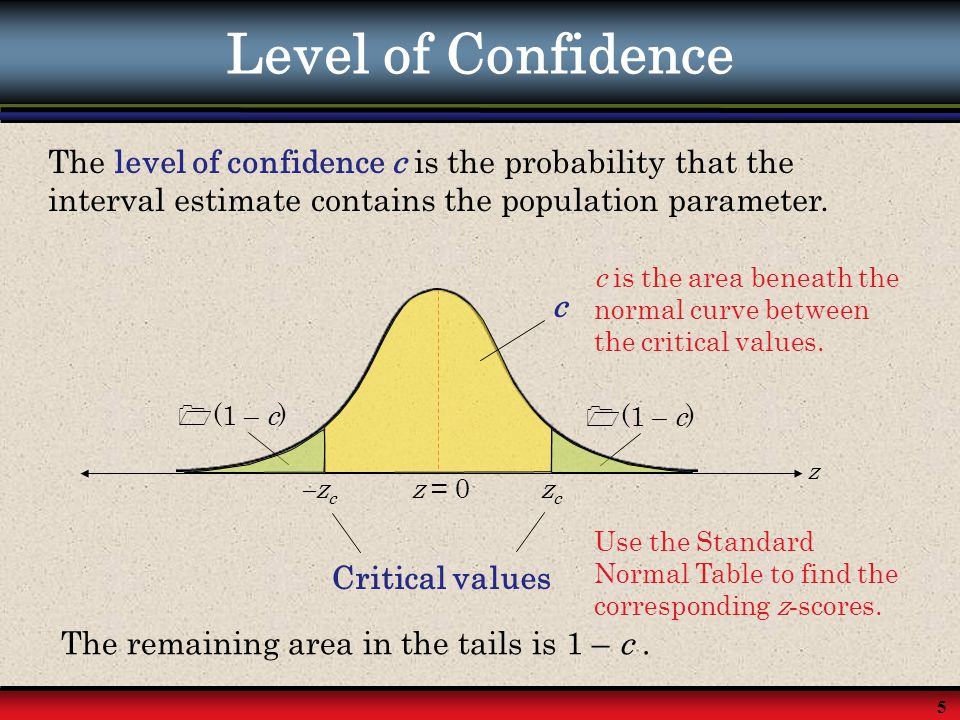 6 Common Levels of Confidence If the level of confidence is 90%, this means that we are 90% confident that the interval contains the population mean, μ.