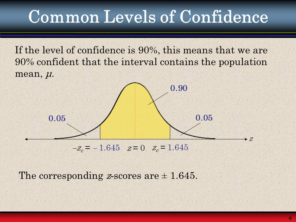 27 Point Estimate for Population p The probability of success in a single trial of a binomial experiment is p.