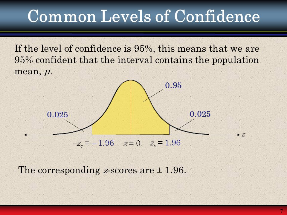 8 z z = 0 zczc zczc Common Levels of Confidence If the level of confidence is 99%, this means that we are 99% confident that the interval contains the population mean, μ.