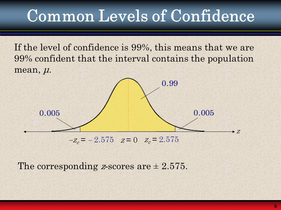 9 Margin of Error The difference between the point estimate and the actual population parameter value is called the sampling error.