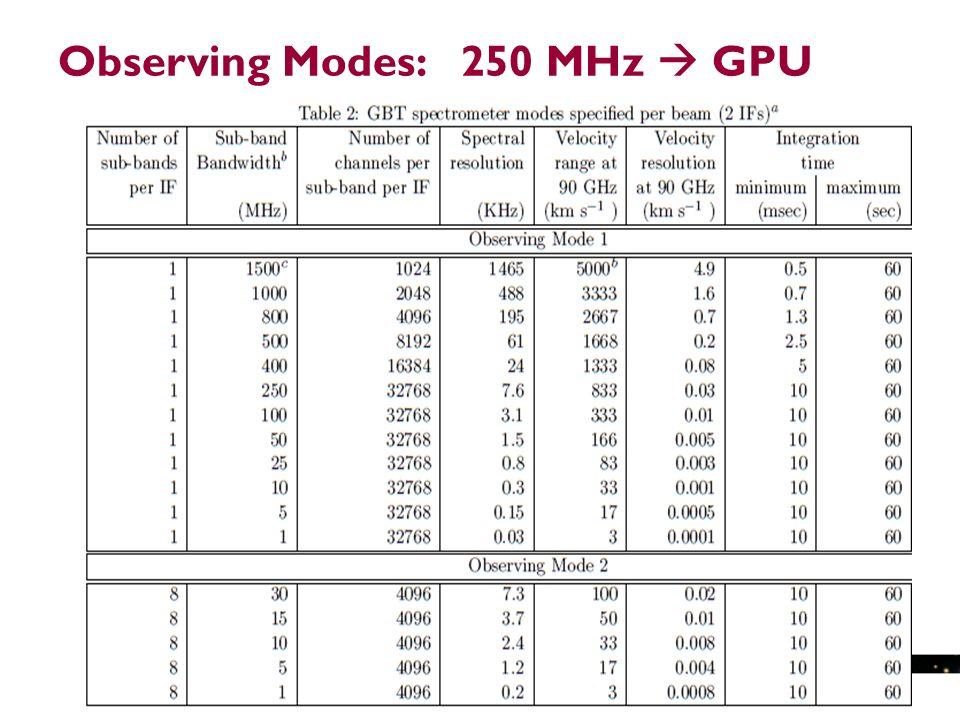 Observing Modes: 250 MHz  GPU 2