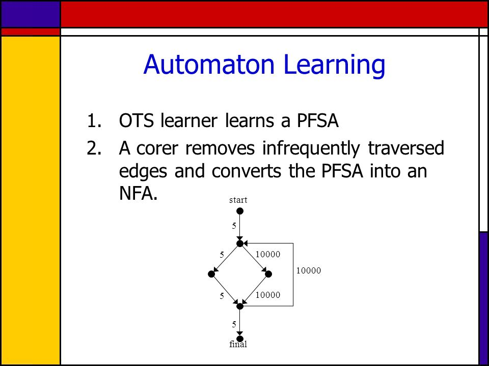 Automaton Learning 1.OTS learner learns a PFSA 2.A corer removes infrequently traversed edges and converts the PFSA into an NFA. start final 10000 5 5