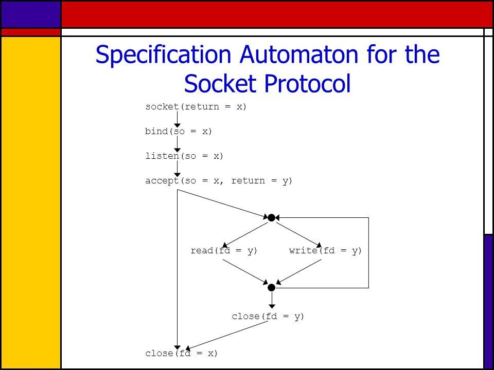 Specification Automaton for the Socket Protocol socket(return = x) bind(so = x) listen(so = x) accept(so = x, return = y) read(fd = y)write(fd = y) close(fd = x) close(fd = y)